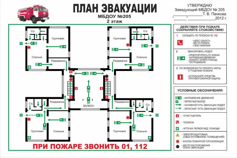 МБДОУ «Детский сад