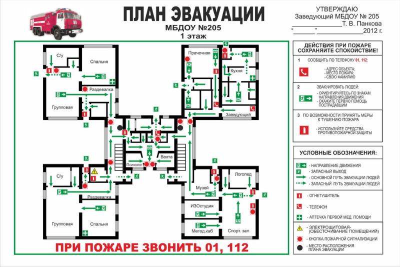 Схема плана детский сад